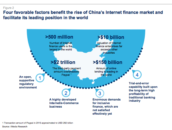 https://seekingalpha.com/article/4088279-alibaba-affiliate-ant-financial-worlds-largest-fintech-poised-growth