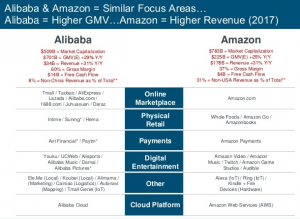Mary Meeker compares Alibaba and Amazon