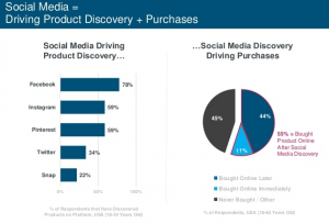 Mary Meeker product discovery trend