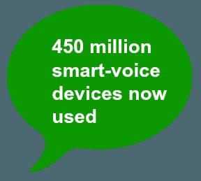 450 million smart devices