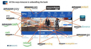Global payments news: Amazon financial & Prime Day, strip