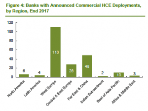 Banks launching HCE in 2017