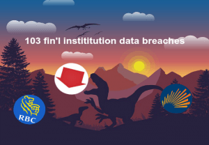 Bitglass analyzed 103 bank data breaches