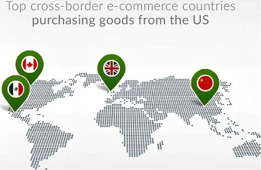 PPRO top US e-commerce markets