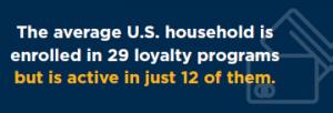 US loyalty programs