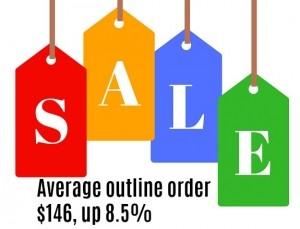 average order $146
