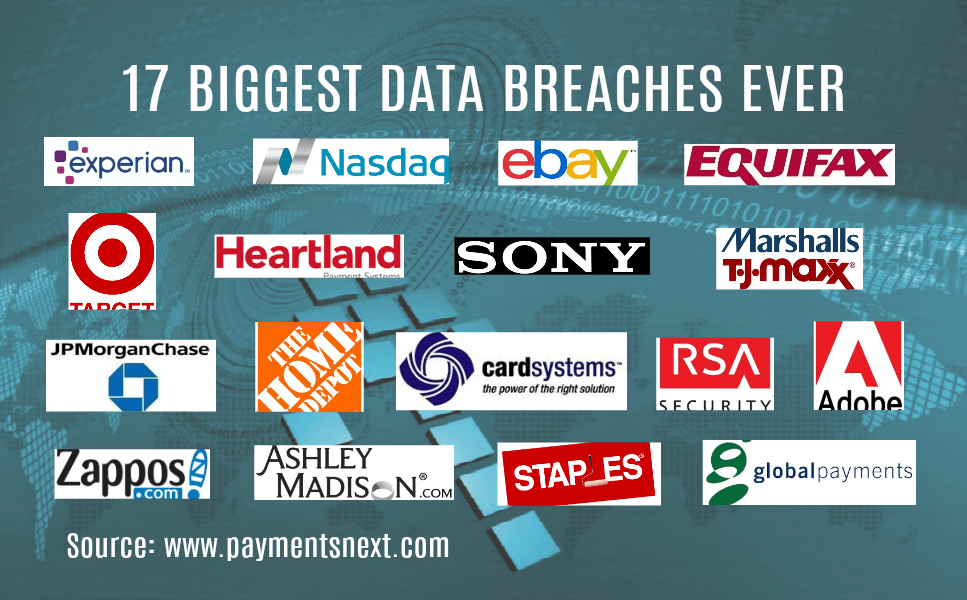 17 biggest payments industry data breaches with highest impact