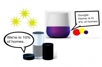 Voice shopping is growing