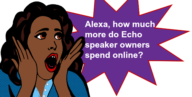 Amazon Echo owners spend more