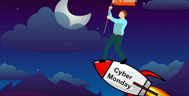 Cyber Monday $7.9 billion sales record