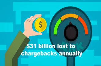 chargebacks cost business $31 billion annually