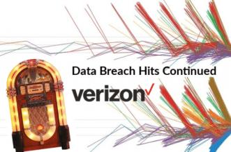 Verizon 2019 Data Breach Report