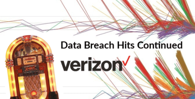 Verizon 2019 Data Breach Report