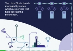 Libra blockchain will be safe, secure, fast and scalable.