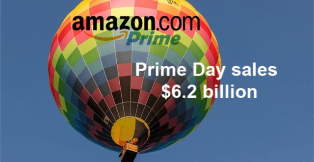 Prime Day sales hit $6.2 billion