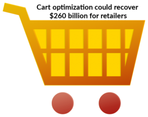 Retailers could recover $260 billion+ through better cart optimization