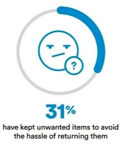 customer return complaints
