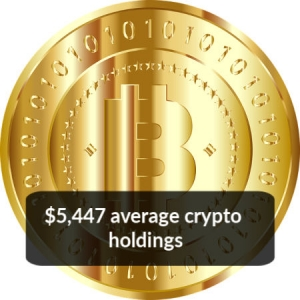average American owns $5447 in cryptocurrency