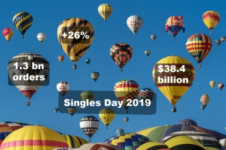2019 Singles Day sales results
